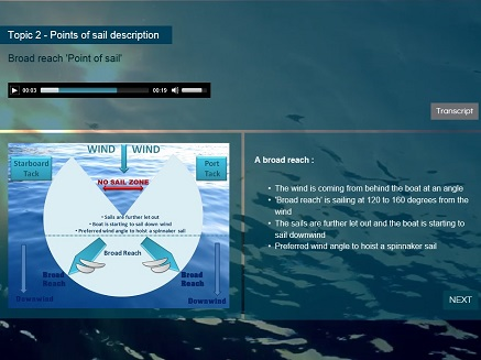 Learn to sail Course 3 Understanding the points of sail Preview 3